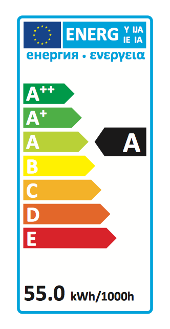 Multimatch energy label